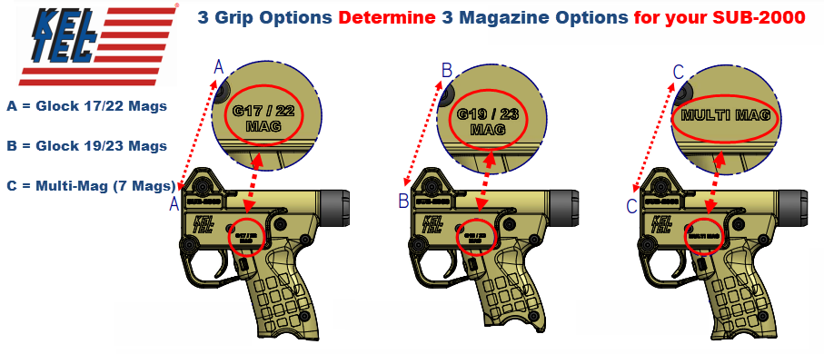 KEL TEC SUB 2000 Grip Options Available for Magazine Selection