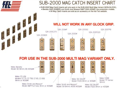 KEL TEC SUB 2000 Multi Mag Catch Insert Chart